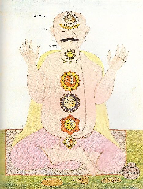 Kanali in čakre subtilnega telesa, Indija, 19, stoletje.