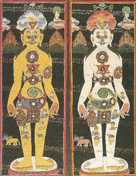 Upodobitev čaker in Kundalini energije v obliki speče kače, Indija, 18. stoletje.