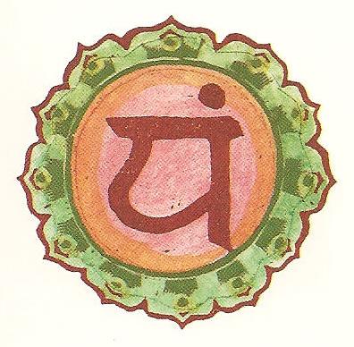Pranajama